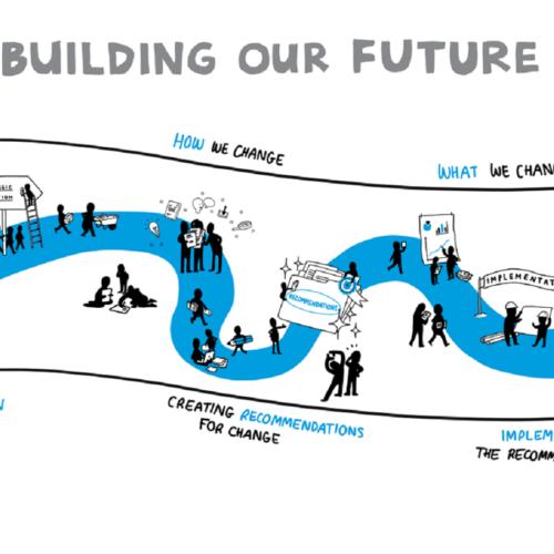 Wikimedia 2030 Movement Strategy
